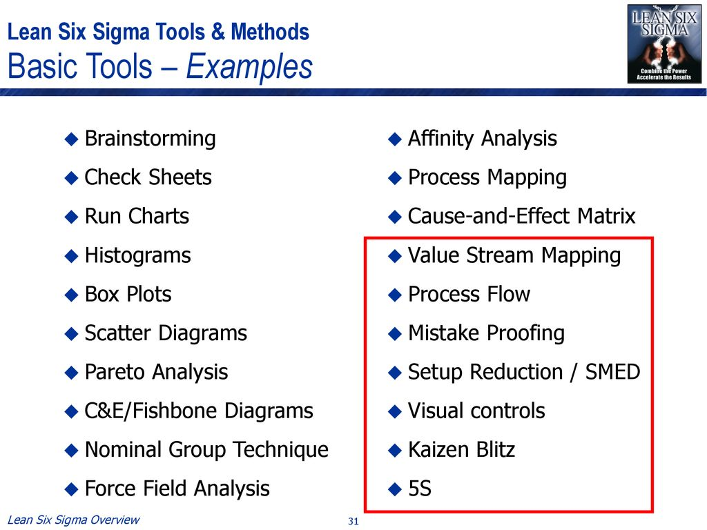 hight resolution of lean six sigma tools methods basic tools examples