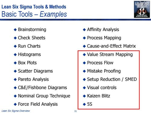 small resolution of lean six sigma tools methods basic tools examples