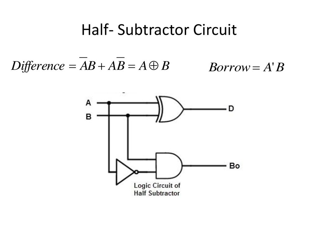 hight resolution of 4 half subtractor circuit