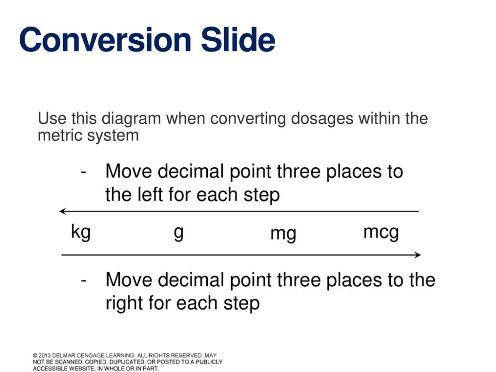 medium resolution of conversion slide use this diagram when converting dosages within the metric system move decimal point