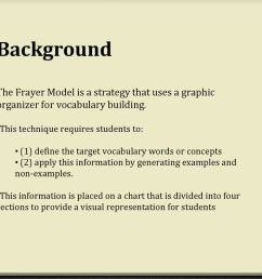 background the frayer model is a strategy that uses a graphic organizer for vocabulary building  [ 1024 x 768 Pixel ]