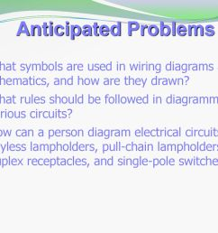 anticipated problems what symbols are used in wiring diagrams and schematics and how are they [ 1024 x 768 Pixel ]