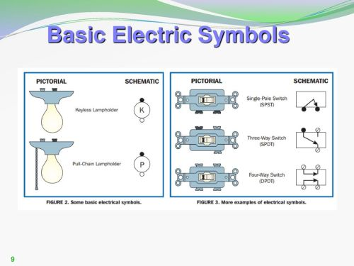 small resolution of 9 basic electric symbols