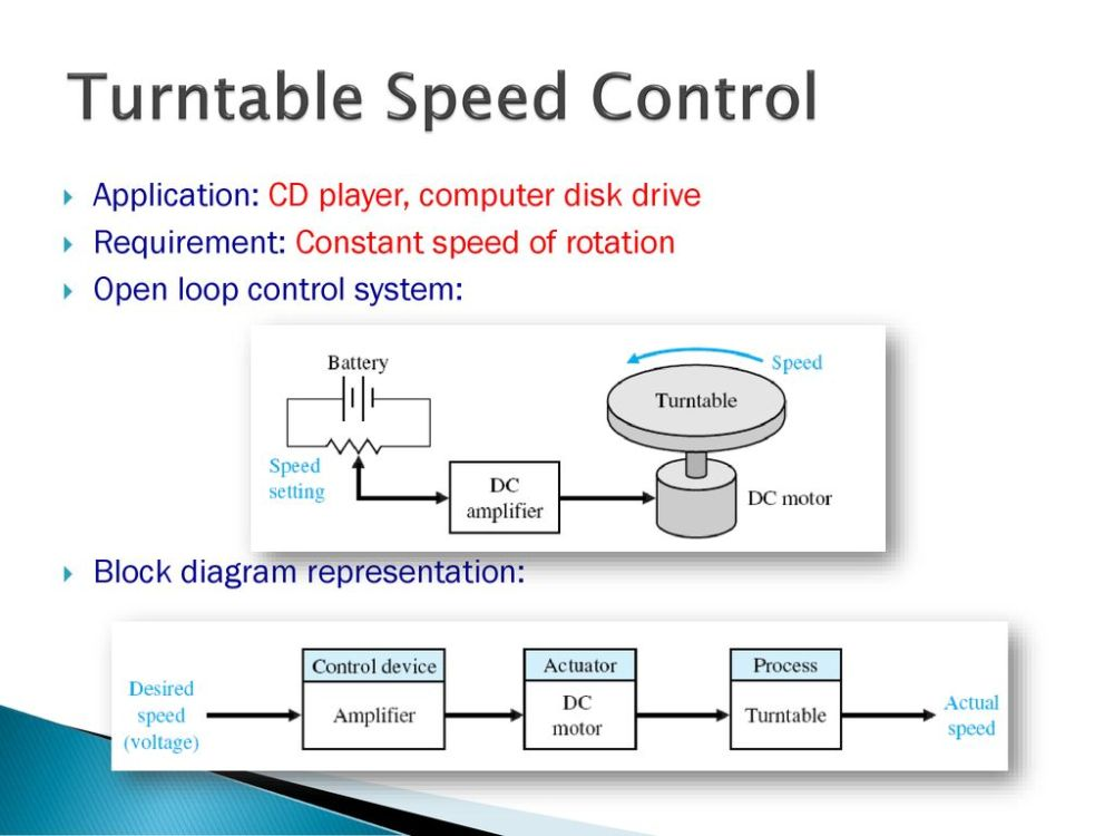 medium resolution of 30 turntable speed control application cd player