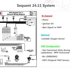 Can Bus Wiring Diagram Skin Assessment Plug&drive & S24.11 Concetti Base Dei Sistemi Sequent. - Ppt Video Online Download