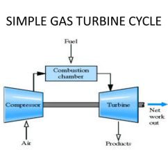 Simple Cycle Power Plant Diagram Frost Of Vanadium Gas Turbine Plants Ppt Video Online Download 3
