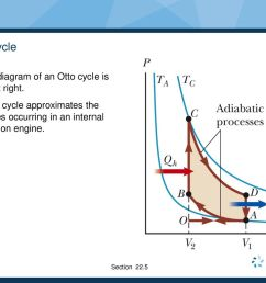 otto cycle the pv diagram of an otto cycle is shown at right  [ 1024 x 768 Pixel ]