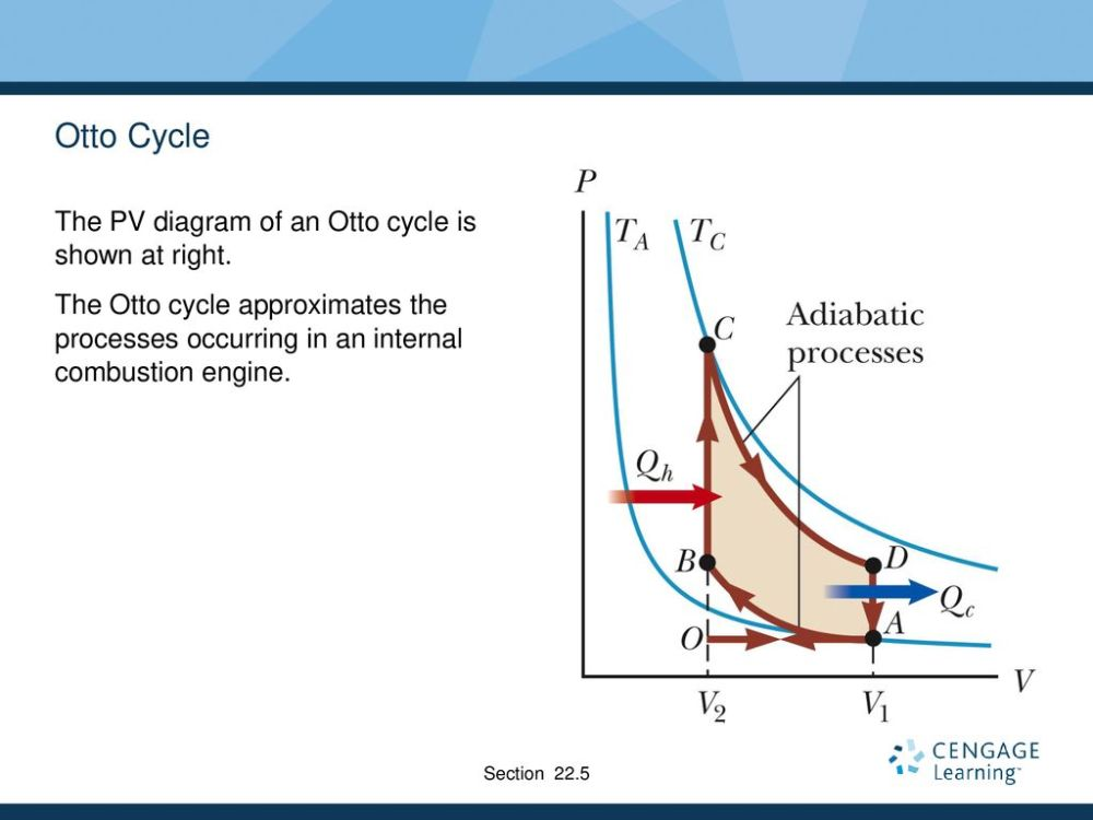 medium resolution of otto cycle the pv diagram of an otto cycle is shown at right