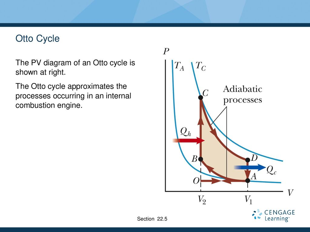 hight resolution of otto cycle the pv diagram of an otto cycle is shown at right