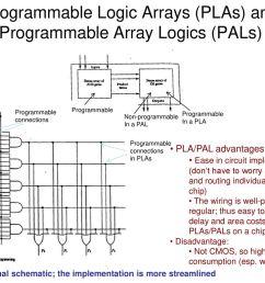 pla pals and pla design optimization ppt downloadpla schematic circuit diagram 10 [ 1024 x 768 Pixel ]