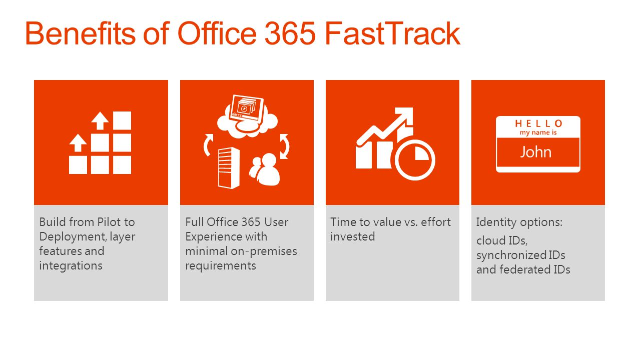 benefits of office 365 fasttrack
