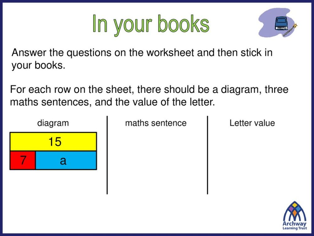 medium resolution of On your whiteboards: How many 'maths sentences' can you write down from  this diagram? ppt download