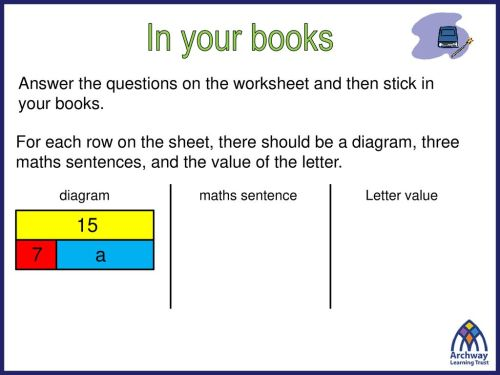 small resolution of On your whiteboards: How many 'maths sentences' can you write down from  this diagram? ppt download
