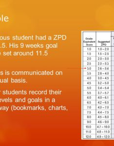 Example the previous student had  zpd of  his weeks goal also kicking off accelerated reader ppt video online download rh slideplayer