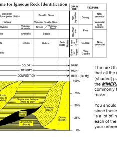 the also how to use igneous rock id chart page ppt video online rh slideplayer