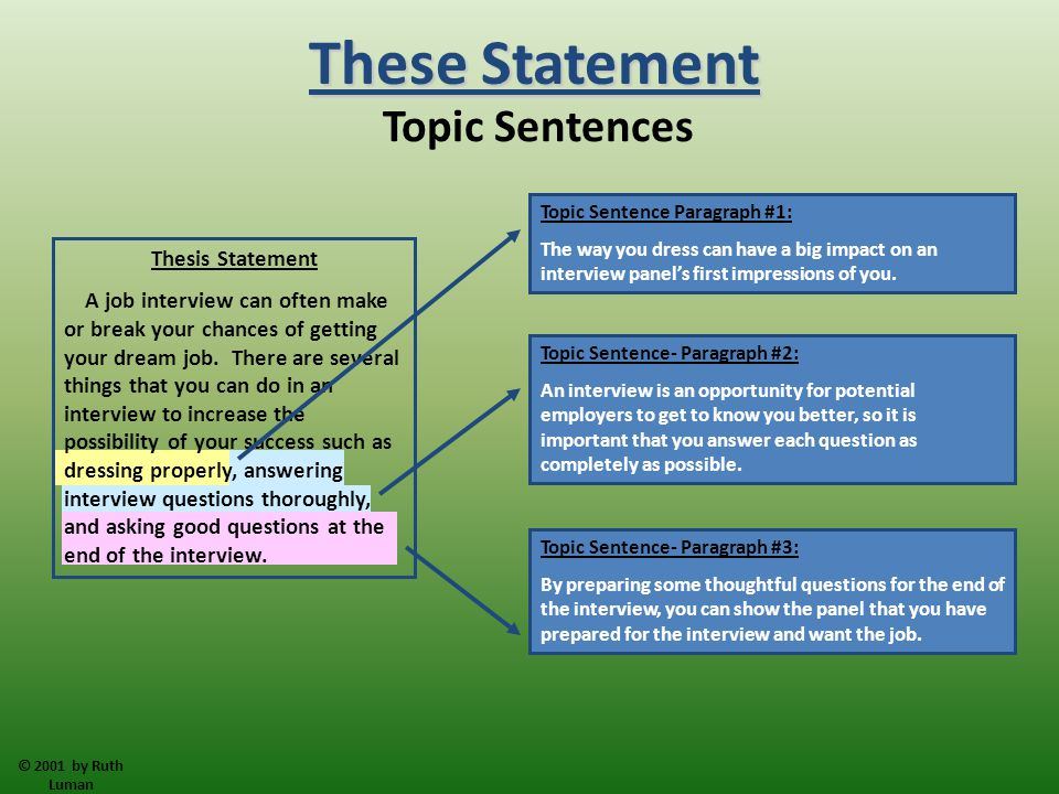 Writing An Outline Ppt Download