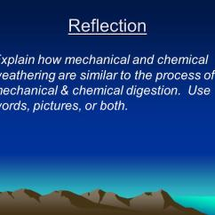 Weathering And Erosion Venn Diagram Tel Tach Wiring Engine Physical Chemical Doobclub Com It Down Ppt Video Online Download Rh Slideplayer Changes Mechanical