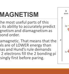 16 paramagnetism  [ 1280 x 720 Pixel ]