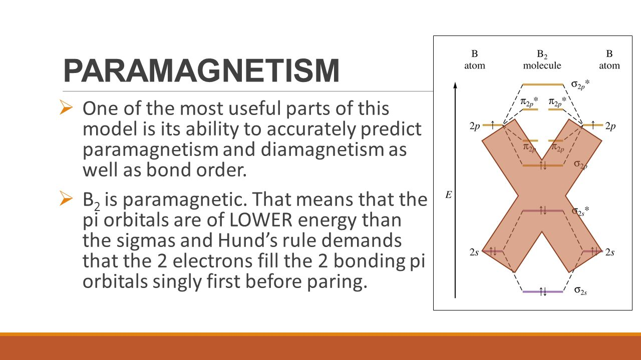 hight resolution of 16 paramagnetism