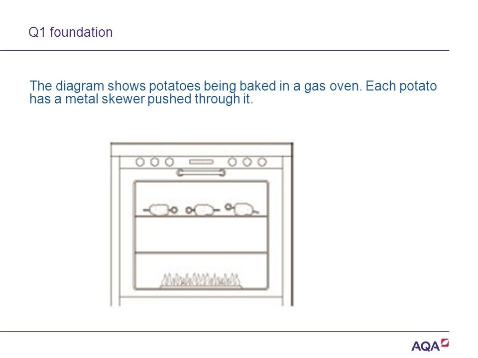 energy transfer diagram for a torch 12 volt generator wiring p1 1 3 by heating ppt download q1 foundation the shows potatoes being baked in gas oven each potato has