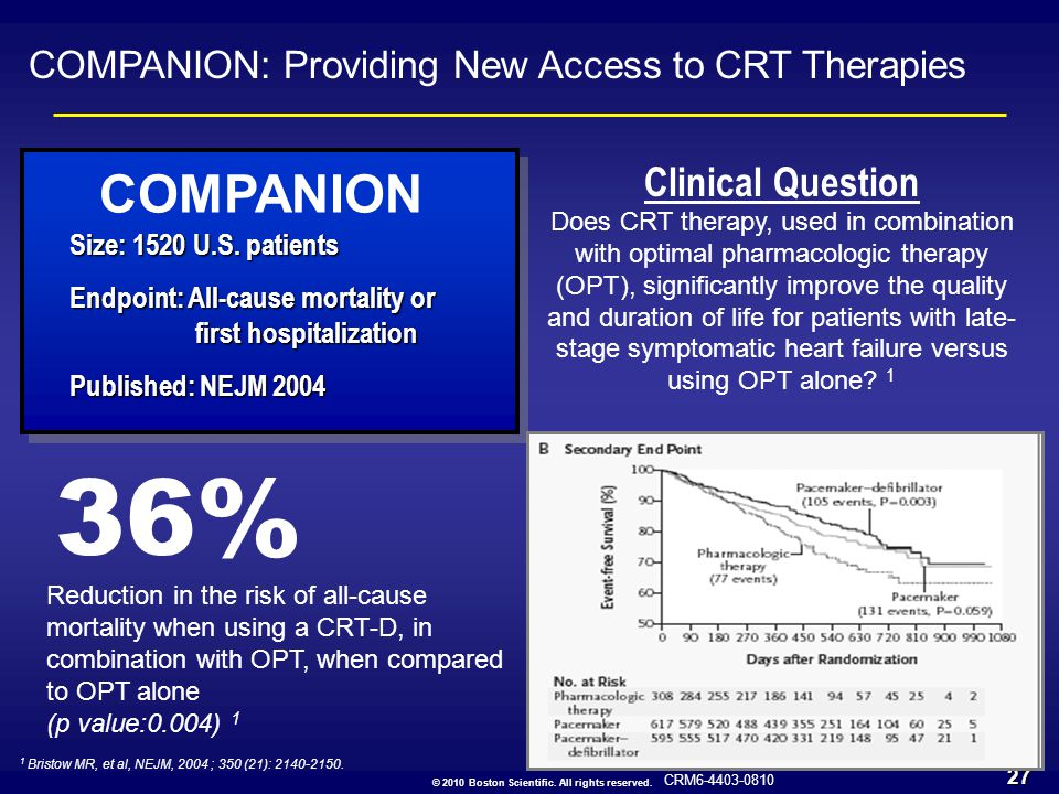 new therapies save lives improve quality of life