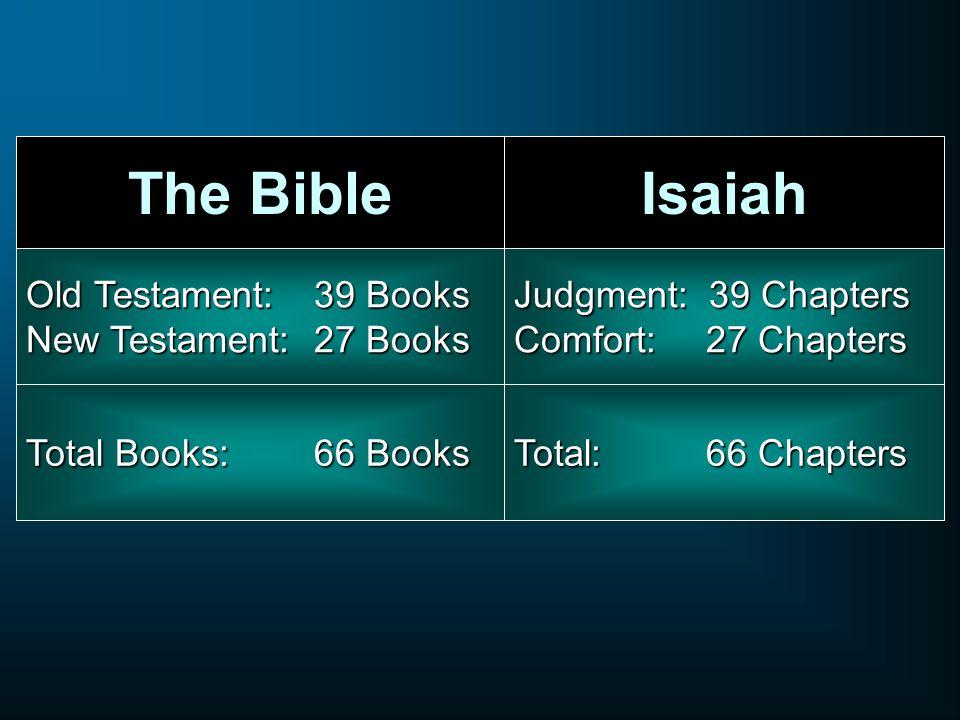 Poetic Books Bible