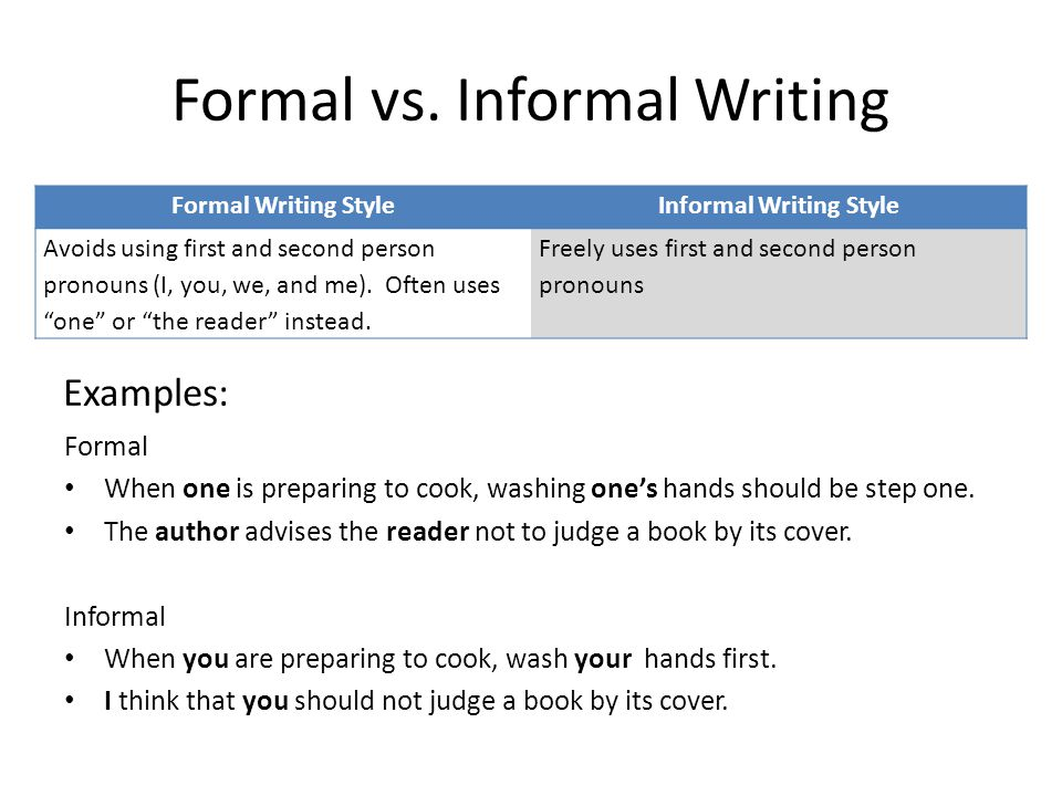Formal Vs Informal Writing Style Ppt Video Online Download
