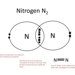 Electron Dot Diagram For N2 Bryant Heat Pump Wiring Showing Covalent Bonding Using Cross Diagrams Ppt Video Online Nitrogen N There Is A Triple Bond So Total Of 3 Pairs