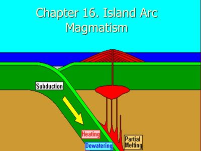 Volcanic Arcs, Chapters 16 and ppt download