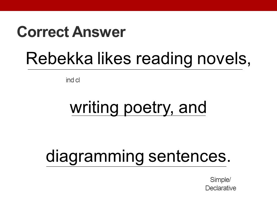 diagramming sentences declarative soa esb diagram day 1 punctuation and capitalization ppt video online download correct answer rebekka likes reading novels writing poetry ind cl