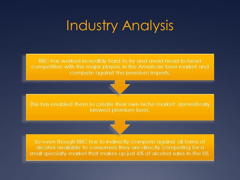 Video Telemedicine Market Recent Industry Trends, Analysis