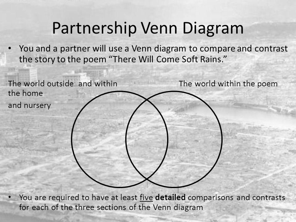 there will come soft rains plot diagram mopar alternator wiring ppt video online download partnership venn