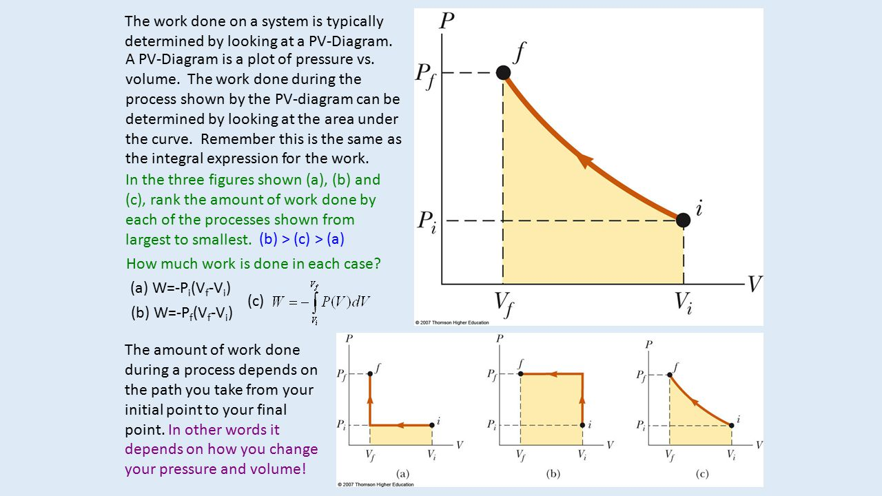 hight resolution of the work done on a system is typically determined by looking at a pv diagram