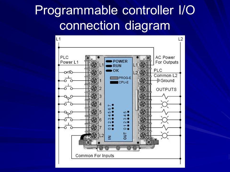 mitsubishi pajero io wiring diagram creative venn 62 schwabenschamanen de plc output card blog rh 4 7 german military photos flex i o diagrams