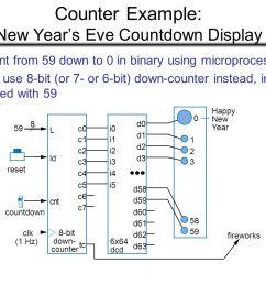 0 59 counter circuit diagram wiring diagram0 59 counter circuit diagram wiring diagram gplecture 23 registers [ 1056 x 816 Pixel ]