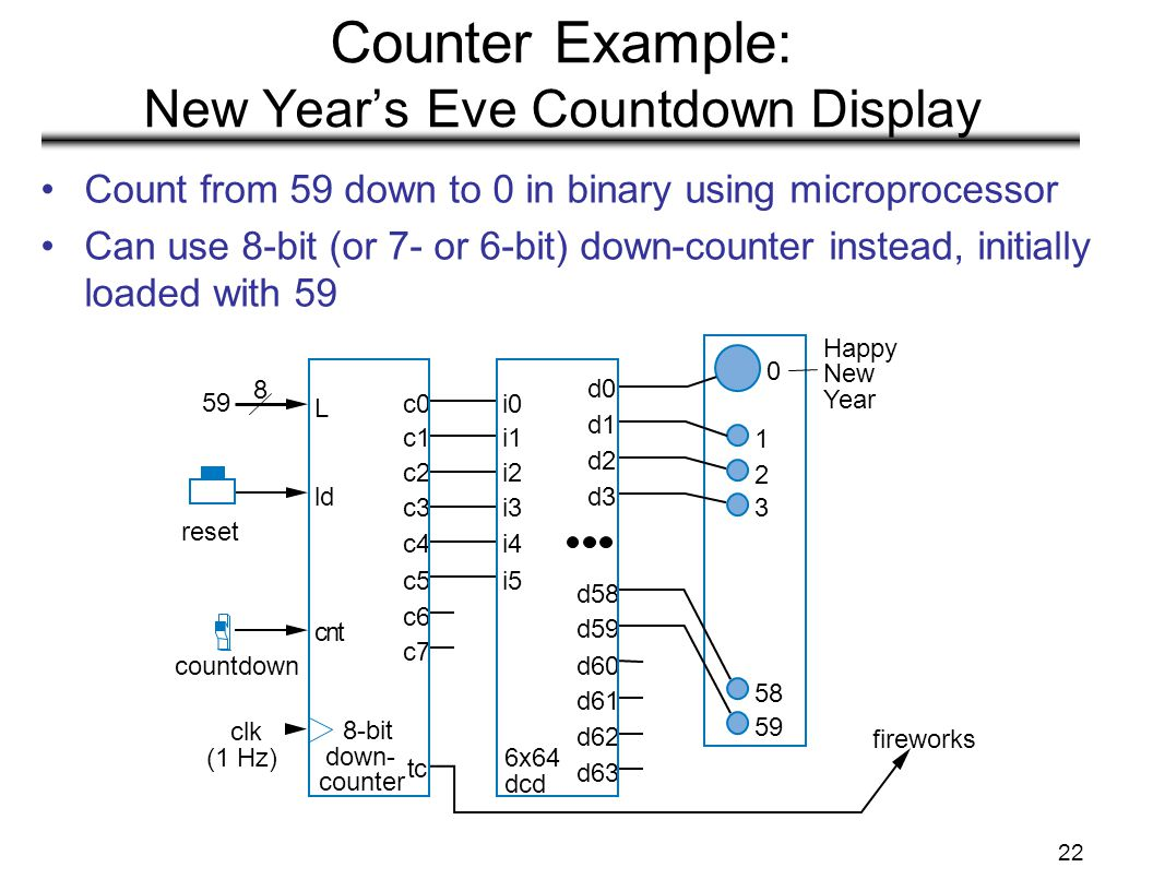 hight resolution of 0 59 counter circuit diagram wiring diagram0 59 counter circuit diagram wiring diagram gplecture 23 registers