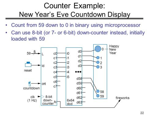 small resolution of 0 59 counter circuit diagram wiring diagram0 59 counter circuit diagram wiring diagram gplecture 23 registers