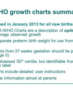 Uk who growth charts summary also an introduction to the new ppt video online rh slideplayer