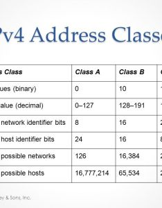 ipv also lesson configuring and ipv addressing ppt video online rh slideplayer