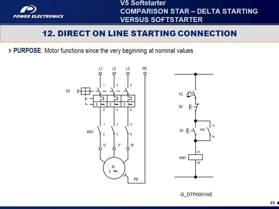 star delta wiring diagram control cdi comparison starting versus softstarter ppt video v5