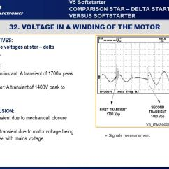 3 Phase Star Delta Motor Wiring Diagram 1998 Toyota 4runner Trailer Comparison Starting Versus Softstarter Ppt Video V5