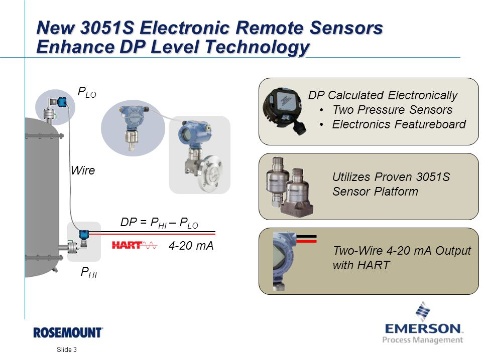 rosemount pressure transmitter wiring diagram vtec 3051s electronic remote sensors - ppt video online download