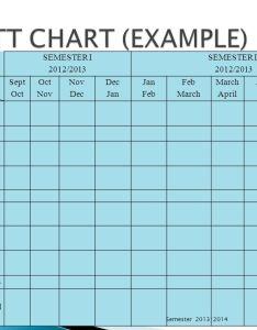 gantt chart example also final year project universiti malaysia perlis ppt video rh slideplayer