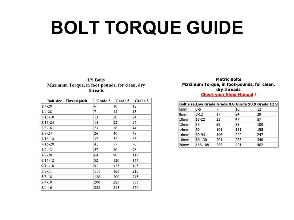 Standard Torque Settings For Stainless Steel Metric Bolts