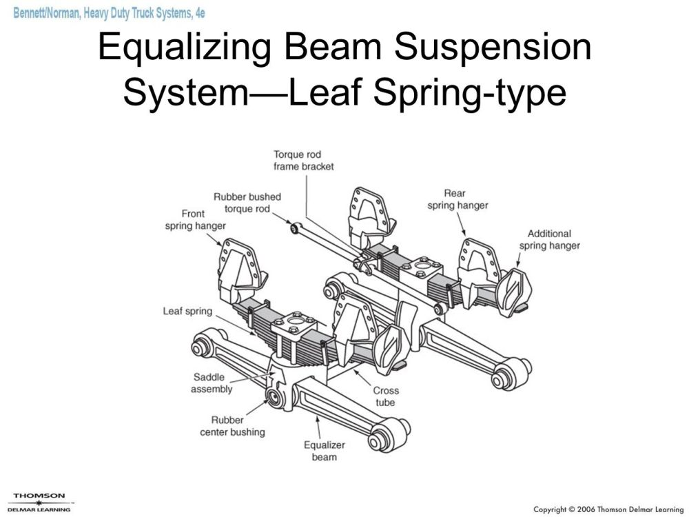 medium resolution of 17 equalizing beam suspension system leaf spring type