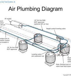 semi air bag schematic wiring diagrams mon semi air bag schematic [ 1278 x 959 Pixel ]