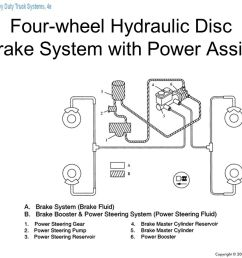 7 four wheel hydraulic disc brake system with power assist [ 1278 x 959 Pixel ]
