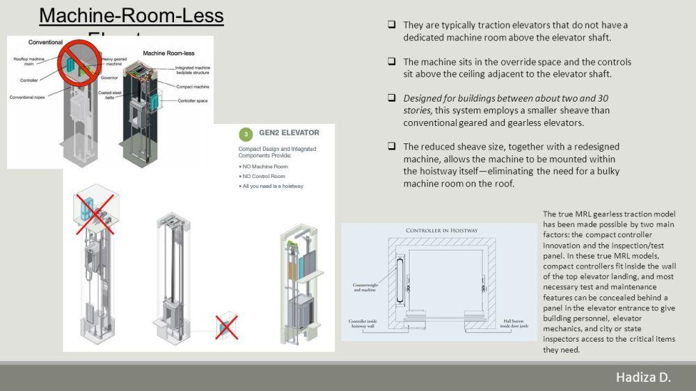 medium resolution of machine less elevator wiring diagram room wiring diagram tags machine less elevator wiring diagram room
