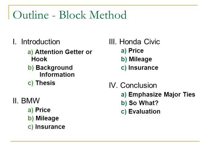 Block style essay