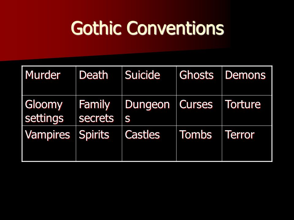 Gothic Literature And Edgar Allan Poe Ppt Video Online